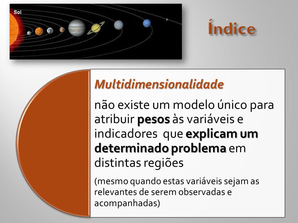 Multidimensionalidade pesos explicam um determinado problema não existe um modelo único para atribuir pesos às variáveis e indicadores que explicam um