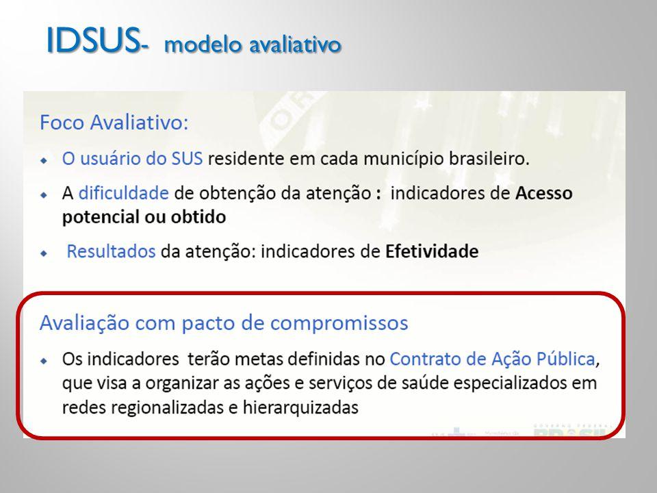 IDSUS - modelo avaliativo