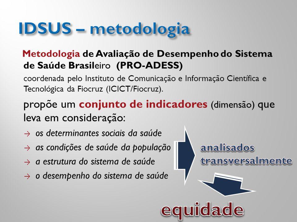 Metodologia de Avaliação de Desempenho do Sistema de Saúde Brasileiro (PRO-ADESS) coordenada pelo Instituto de Comunicação e Informação Científica e T