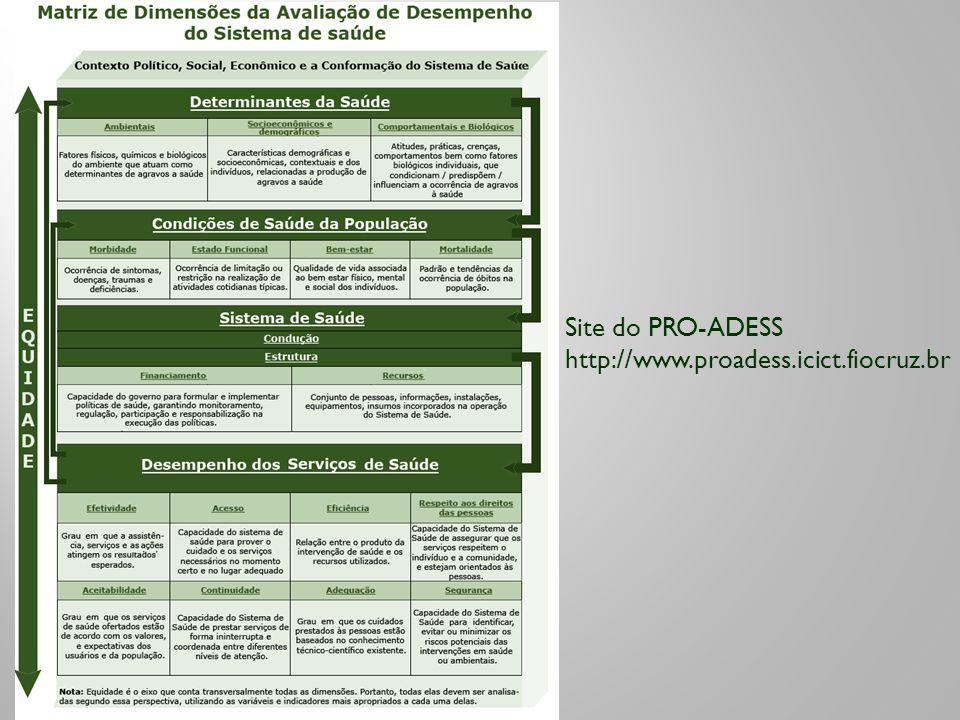 Site do PRO-ADESS http://www.proadess.icict.fiocruz.br