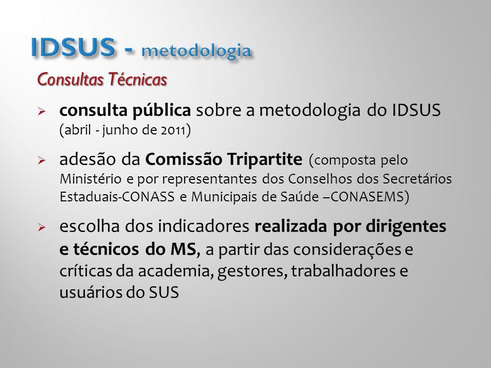 Consultas Técnicas  consulta pública sobre a metodologia do IDSUS (abril - junho de 2011)  adesão da Comissão Tripartite (composta pelo Ministério e