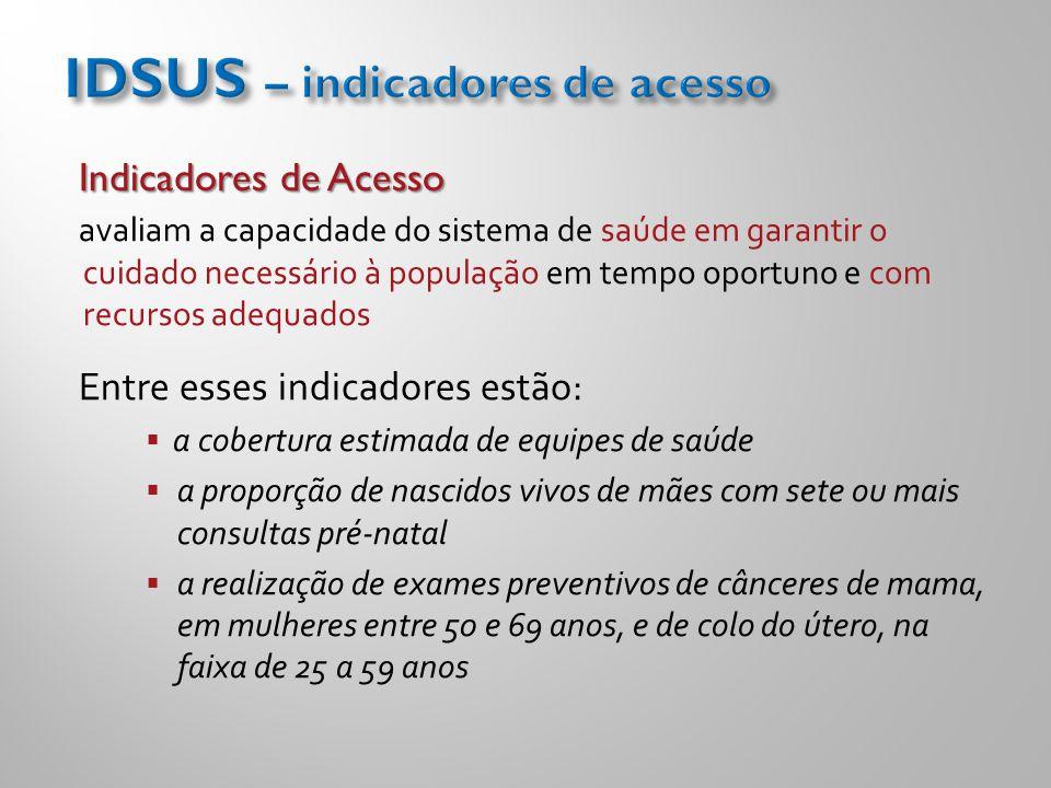 Indicadores de Acesso avaliam a capacidade do sistema de saúde em garantir o cuidado necessário à população em tempo oportuno e com recursos adequados