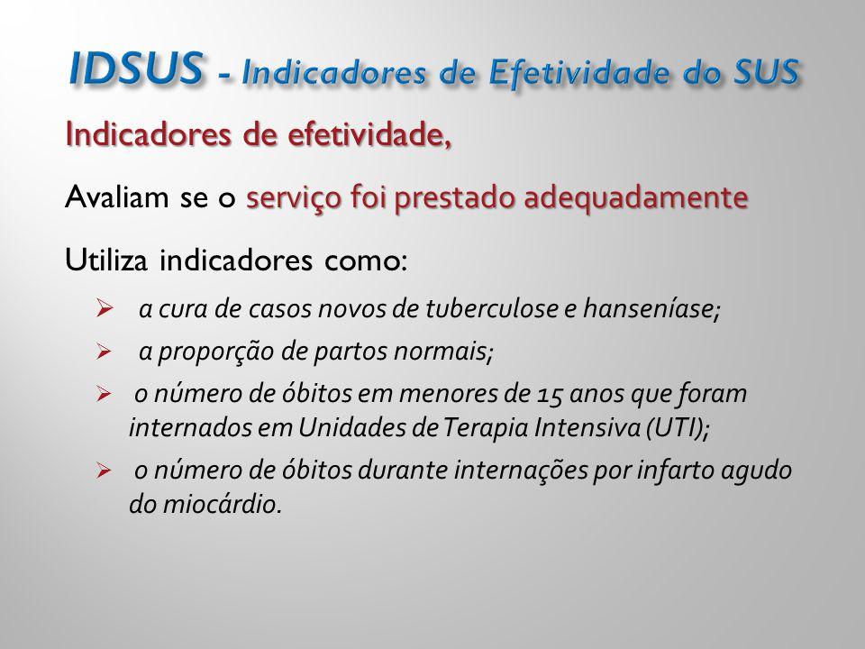 Indicadores de efetividade, serviço foi prestado adequadamente Avaliam se o serviço foi prestado adequadamente Utiliza indicadores como:  a cura de c