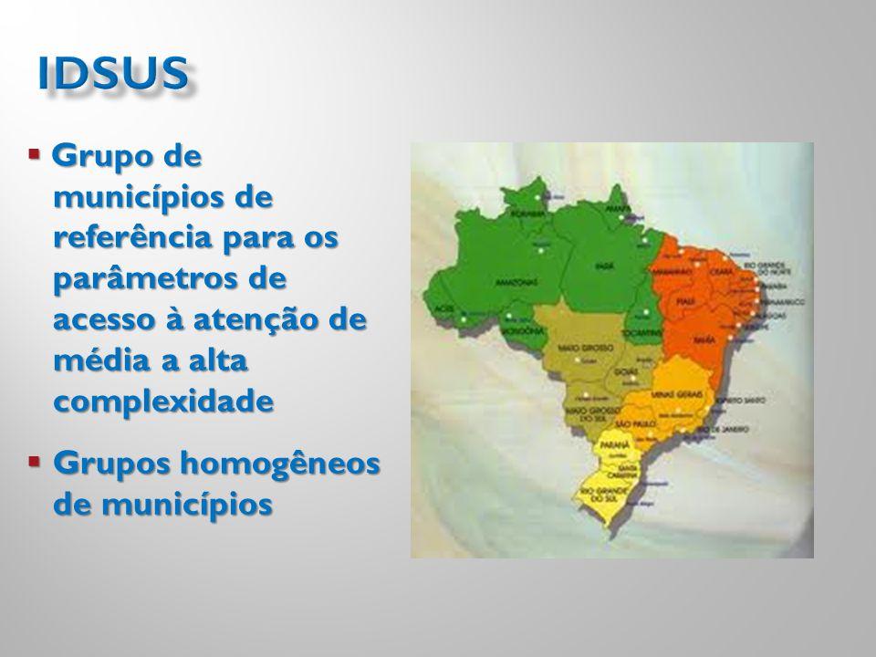  Grupo de municípios de referência para os parâmetros de acesso à atenção de média a alta complexidade  Grupos homogêneos de municípios
