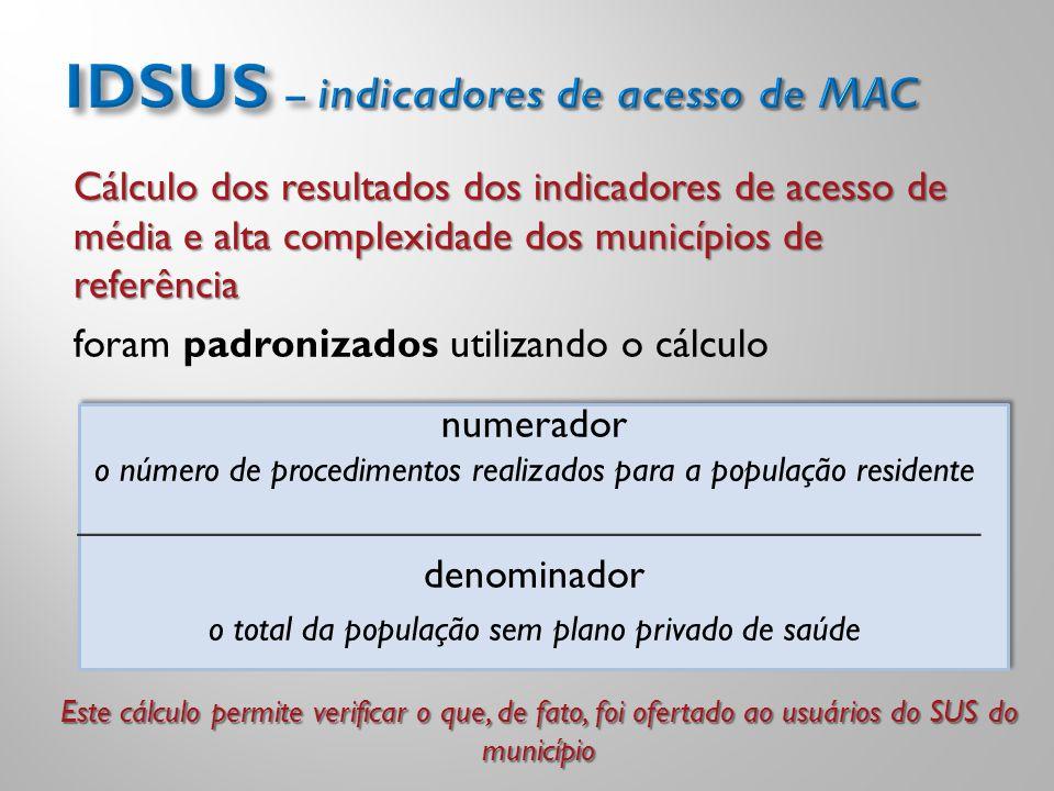 Cálculo dos resultados dos indicadores de acesso de média e alta complexidade dos municípios de referência foram padronizados utilizando o cálculo num