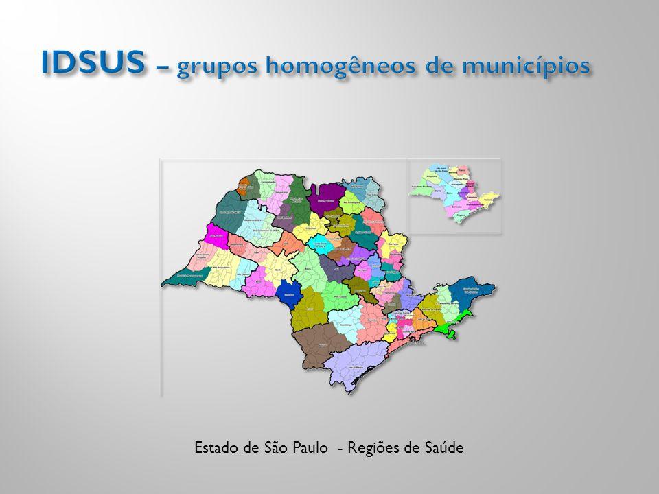 Estado de São Paulo - Regiões de Saúde
