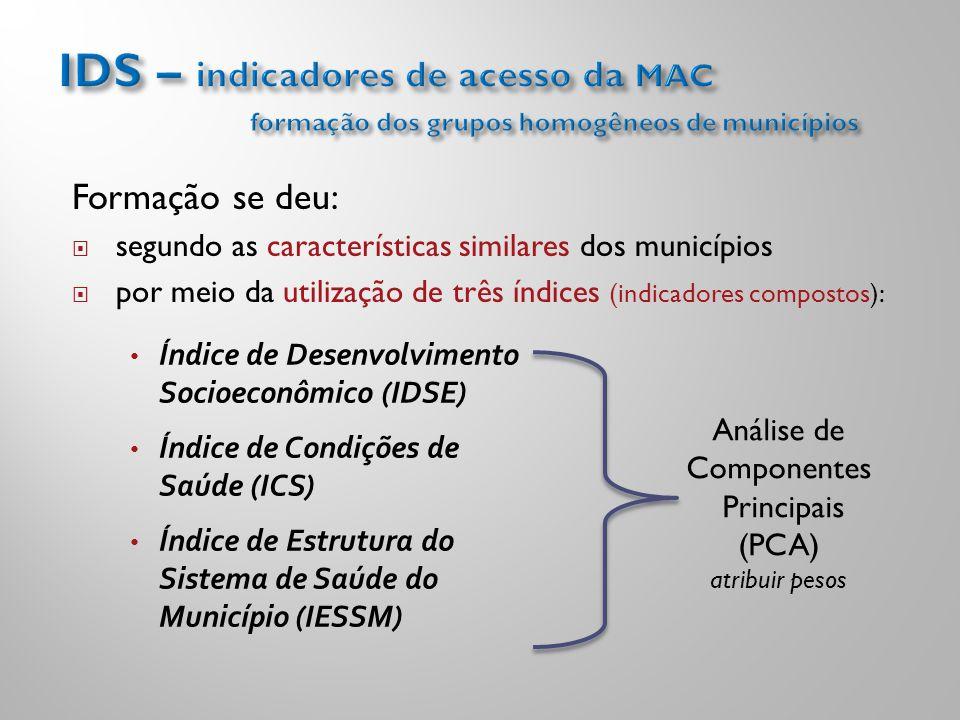Formação se deu:  segundo as características similares dos municípios  por meio da utilização de três índices (indicadores compostos): Análise de Co