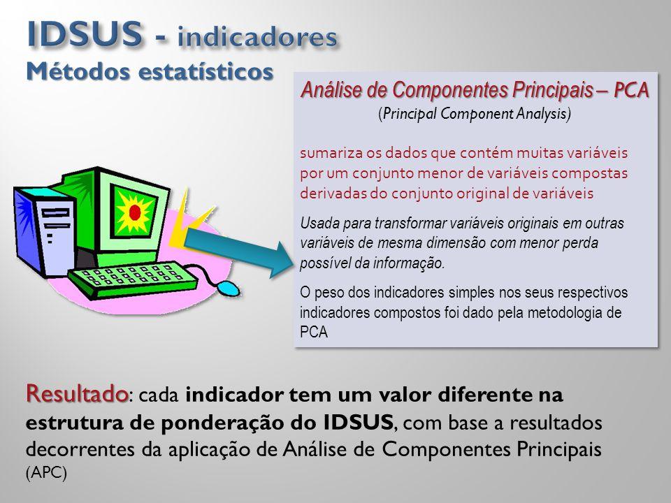 Métodos estatísticos Análise de Componentes Principais – PCA Análise de Componentes Principais – PCA ( Principal Component Analysis) sumariza os dados