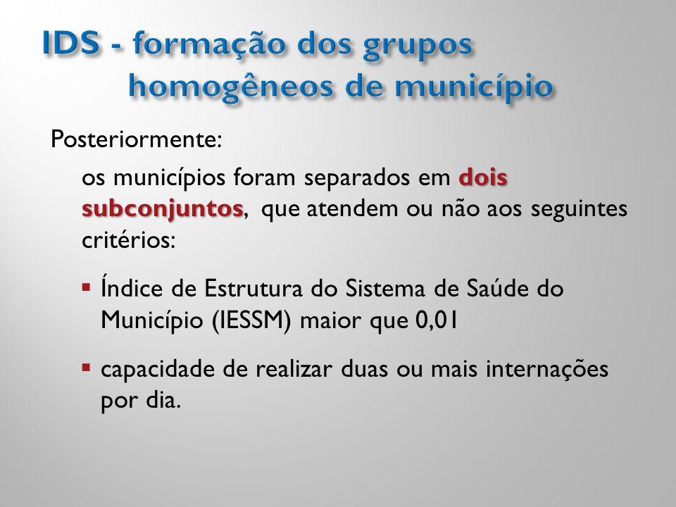 Posteriormente: dois subconjuntos os municípios foram separados em dois subconjuntos, que atendem ou não aos seguintes critérios:  Índice de Estrutur