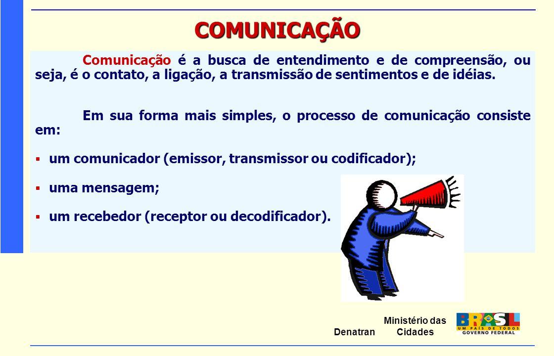 Ministério das Cidades Denatran COMUNICAÇÃO Comunicação é a busca de entendimento e de compreensão, ou seja, é o contato, a ligação, a transmissão de