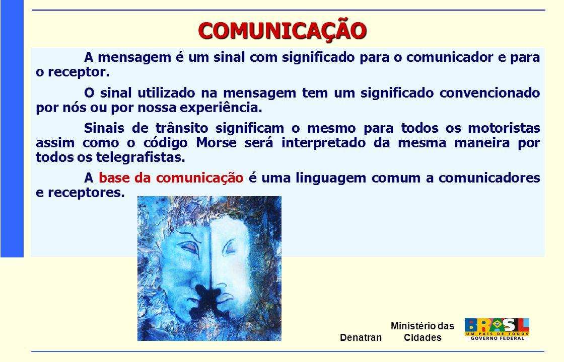 Ministério das Cidades Denatran COMUNICAÇÃO A mensagem é um sinal com significado para o comunicador e para o receptor. O sinal utilizado na mensagem