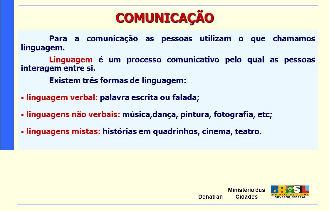 Ministério das Cidades Denatran COMUNICAÇÃO Para a comunicação as pessoas utilizam o que chamamos linguagem. Linguagem é um processo comunicativo pelo