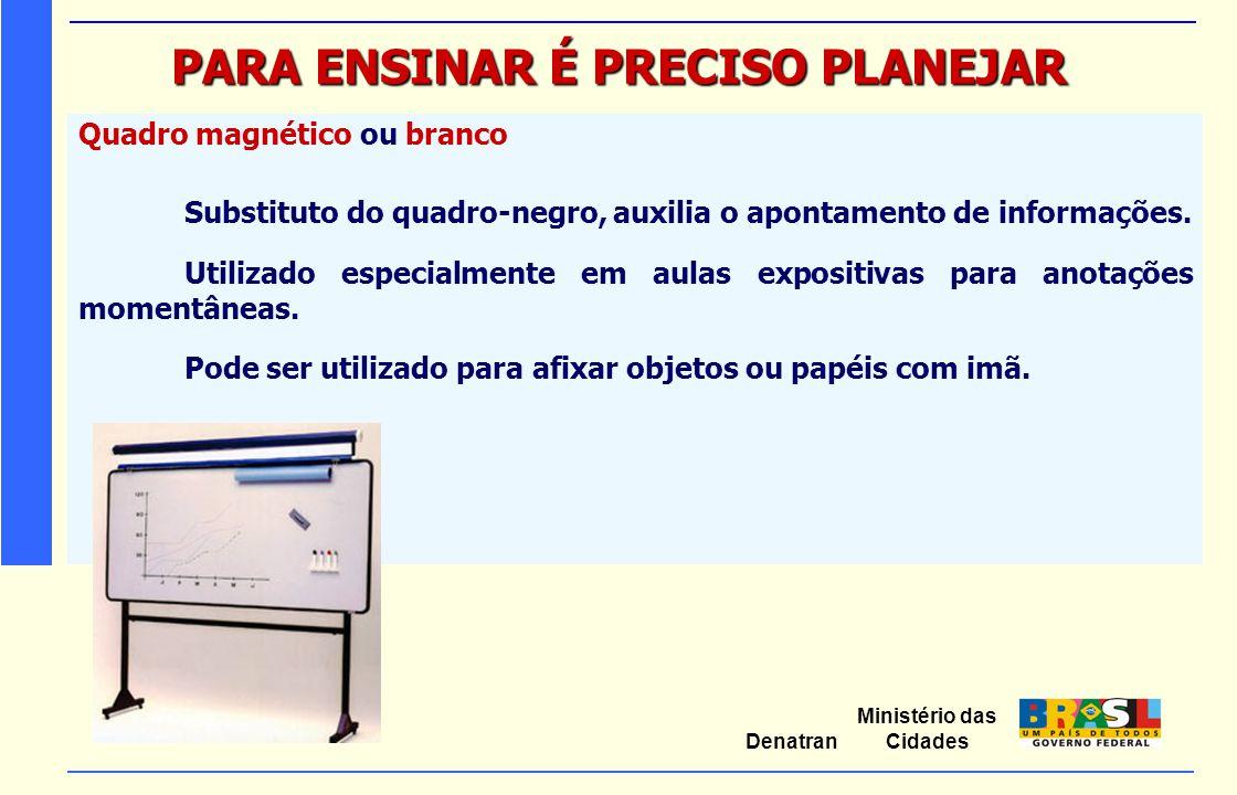 Ministério das Cidades Denatran PARA ENSINAR É PRECISO PLANEJAR Quadro magnético ou branco Substituto do quadro-negro, auxilia o apontamento de inform