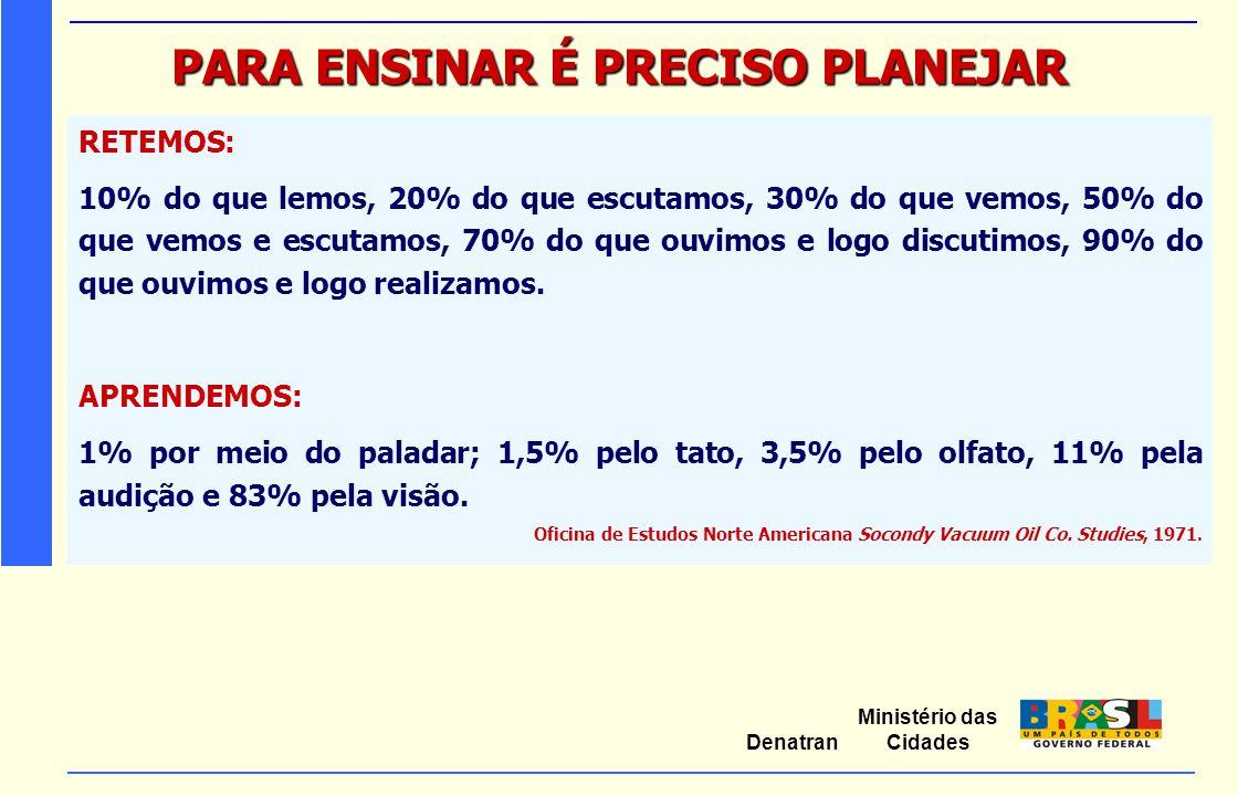 Ministério das Cidades Denatran PARA ENSINAR É PRECISO PLANEJAR RETEMOS: 10% do que lemos, 20% do que escutamos, 30% do que vemos, 50% do que vemos e