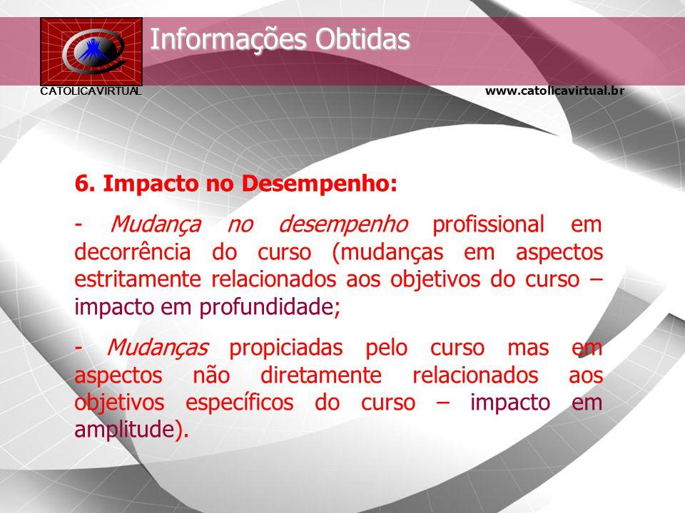 www.catolicavirtual.br CATÓLICA VIRTUAL Informações Obtidas 5. Suporte à Transferência Individual (nível do desempenho profissional dos participantes)
