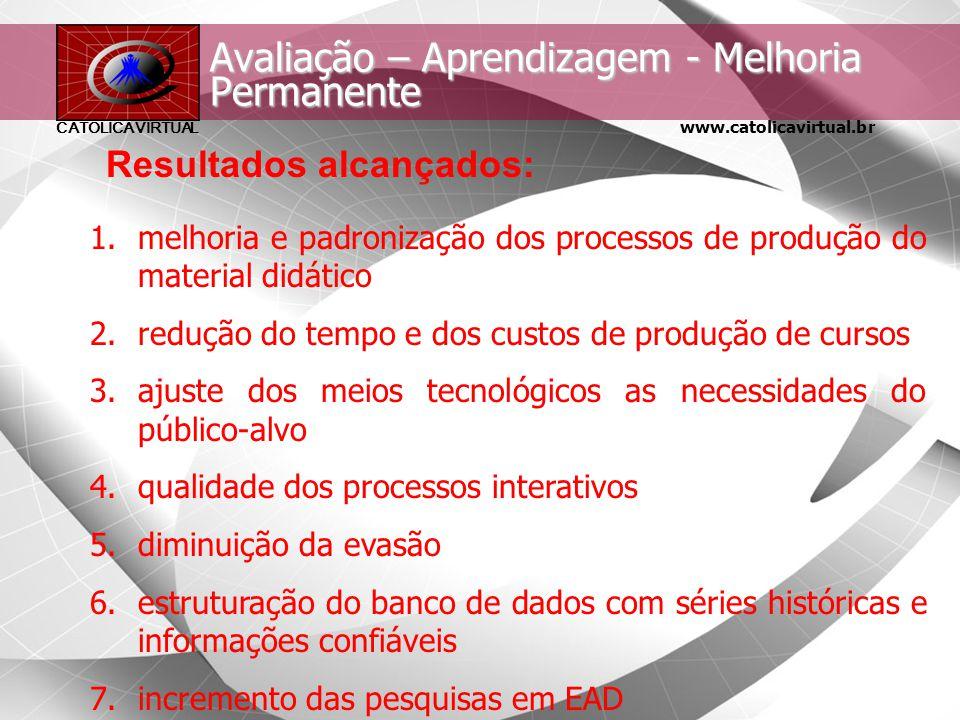 www.catolicavirtual.br CATÓLICA VIRTUAL Modelo de Meta Aprendizagem (Marcial Losada ) Uma proposta de pesquisa para avaliação de processos interativos