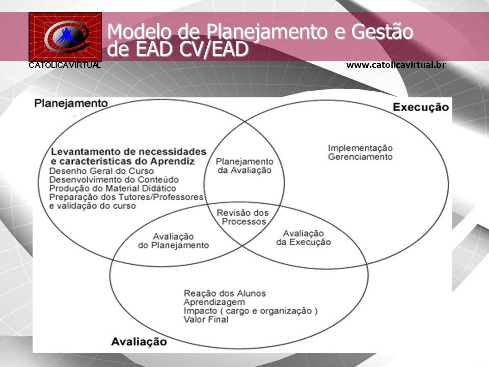 www.catolicavirtual.br CATÓLICA VIRTUAL Modelo de Planejamento e Gestão de EAD CV/EAD