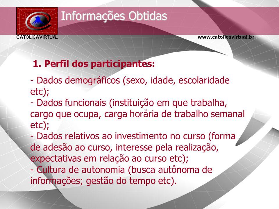 www.catolicavirtual.br CATÓLICA VIRTUAL O Modelo de Avaliação de Efetividade Vigente na UCB 1. Perfil dos Participantes 2. Suporte Institucional 3. Re