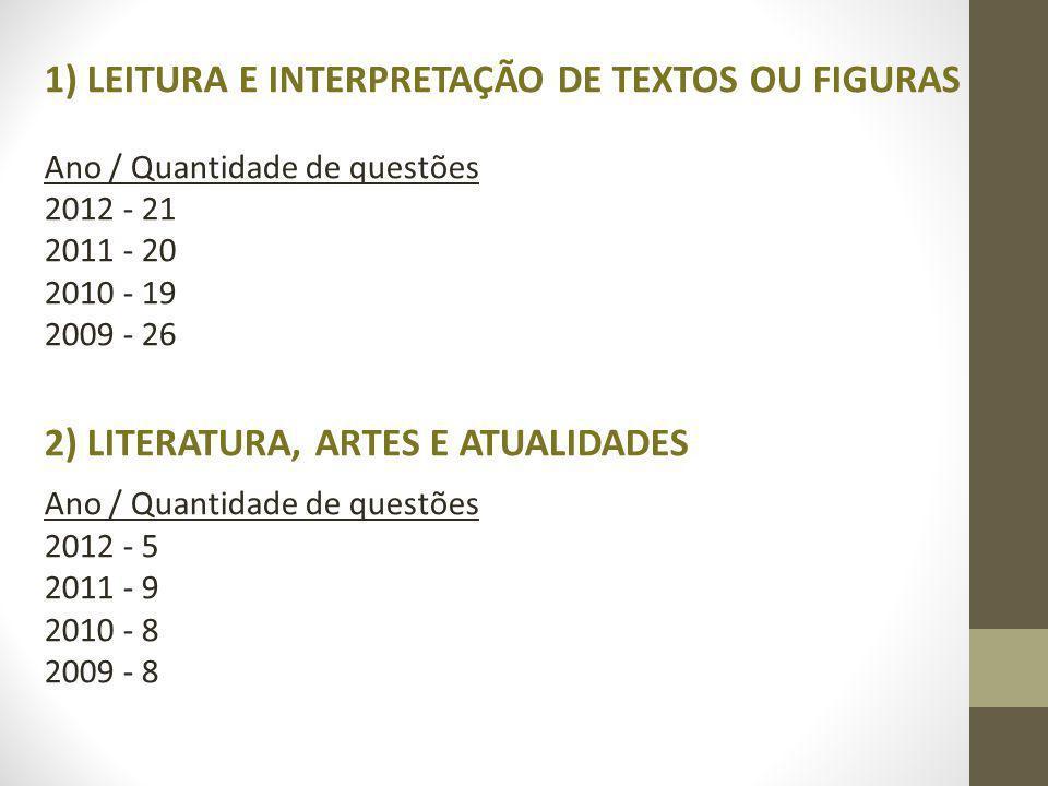 1) LEITURA E INTERPRETAÇÃO DE TEXTOS OU FIGURAS Ano / Quantidade de questões 2012 - 21 2011 - 20 2010 - 19 2009 - 26 2) LITERATURA, ARTES E ATUALIDADES Ano / Quantidade de questões 2012 - 5 2011 - 9 2010 - 8 2009 - 8