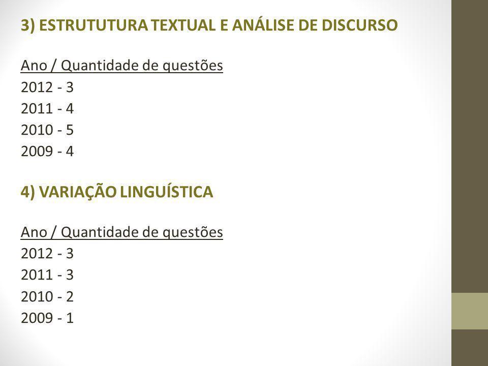 3) ESTRUTUTURA TEXTUAL E ANÁLISE DE DISCURSO Ano / Quantidade de questões 2012 - 3 2011 - 4 2010 - 5 2009 - 4 4) VARIAÇÃO LINGUÍSTICA Ano / Quantidade de questões 2012 - 3 2011 - 3 2010 - 2 2009 - 1