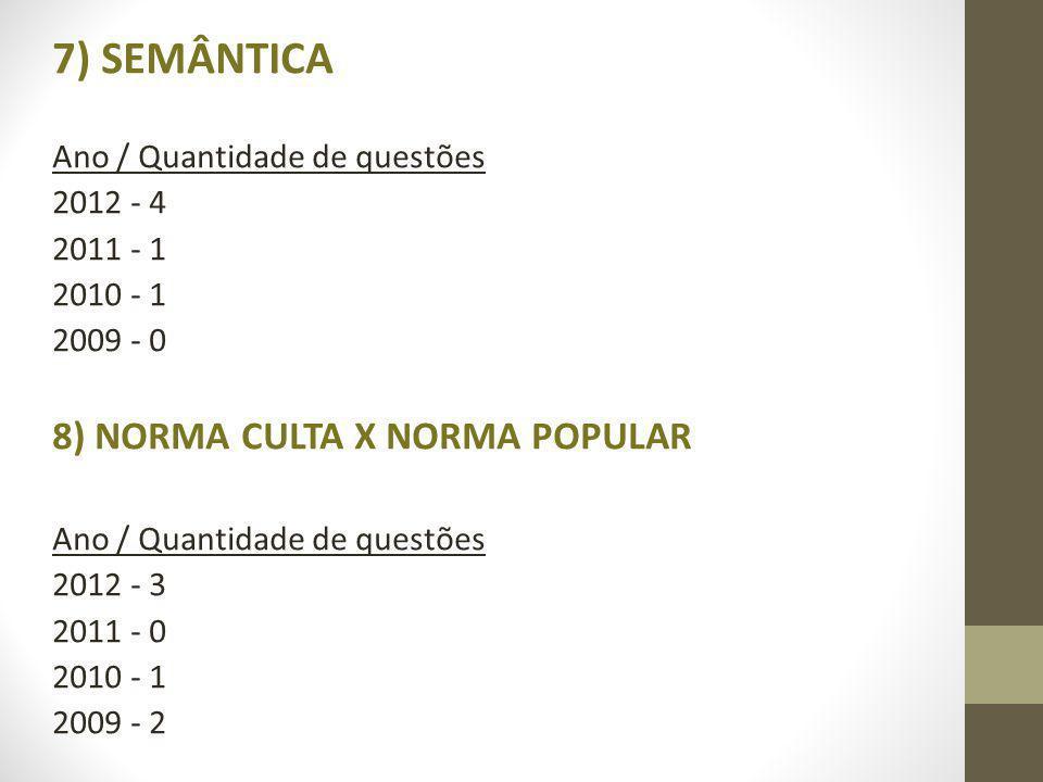 7) SEMÂNTICA Ano / Quantidade de questões 2012 - 4 2011 - 1 2010 - 1 2009 - 0 8) NORMA CULTA X NORMA POPULAR Ano / Quantidade de questões 2012 - 3 2011 - 0 2010 - 1 2009 - 2