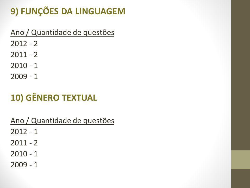 9) FUNÇÕES DA LINGUAGEM Ano / Quantidade de questões 2012 - 2 2011 - 2 2010 - 1 2009 - 1 10) GÊNERO TEXTUAL Ano / Quantidade de questões 2012 - 1 2011