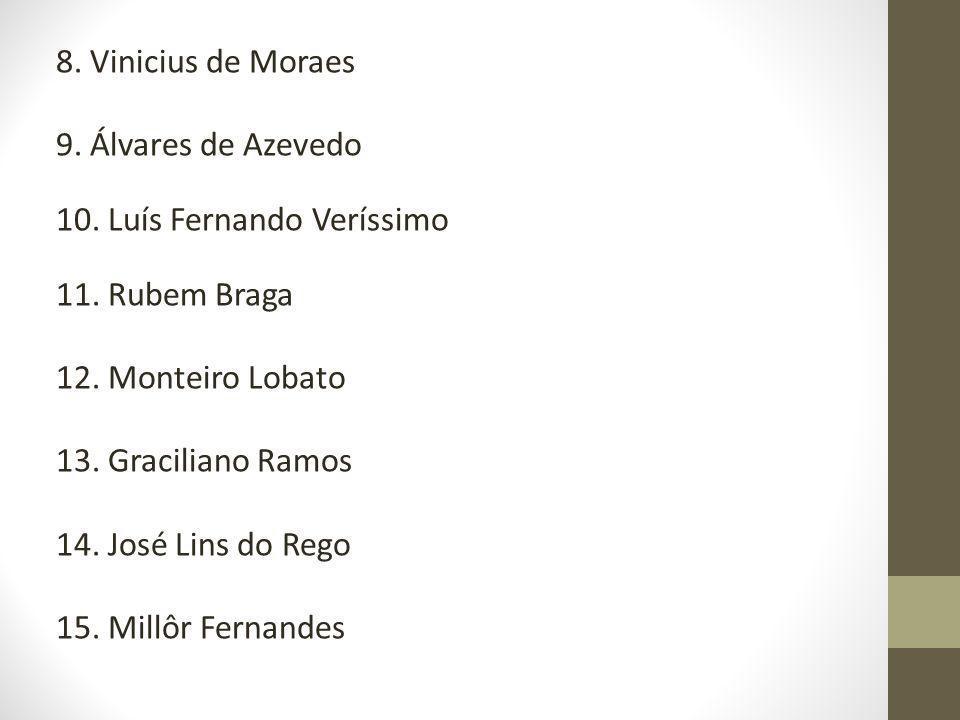 8.Vinicius de Moraes 9. Álvares de Azevedo 10. Luís Fernando Veríssimo 11.