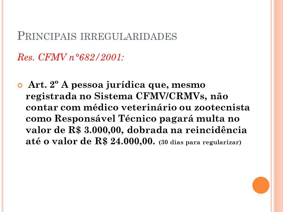 P RINCIPAIS IRREGULARIDADES Res. CFMV n°682/2001: Art. 2º A pessoa jurídica que, mesmo registrada no Sistema CFMV/CRMVs, não contar com médico veterin
