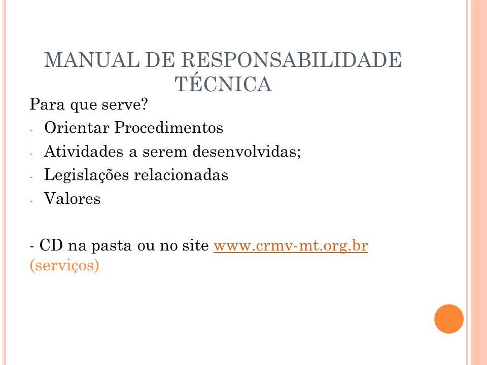MANUAL DE RESPONSABILIDADE TÉCNICA Para que serve? - Orientar Procedimentos - Atividades a serem desenvolvidas; - Legislações relacionadas - Valores -