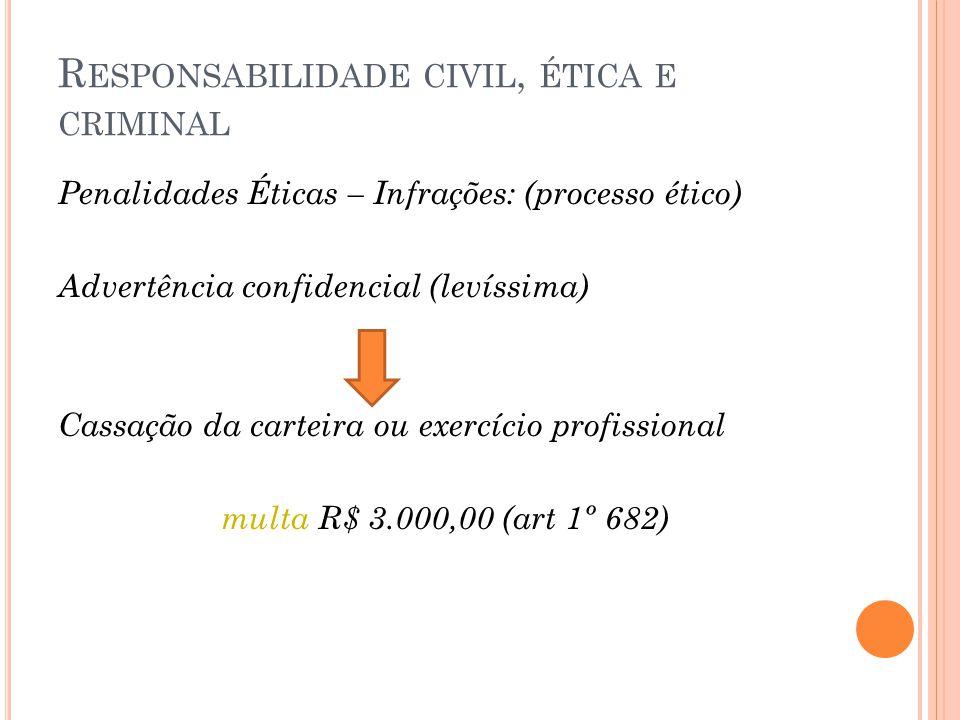 R ESPONSABILIDADE CIVIL, ÉTICA E CRIMINAL Penalidades Éticas – Infrações: (processo ético) Advertência confidencial (levíssima) Cassação da carteira ou exercício profissional multa R$ 3.000,00 (art 1º 682)