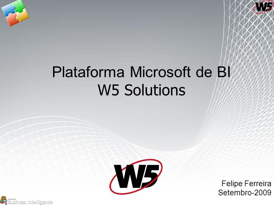Plataforma Microsoft de Business Intelligence PLATAFORMA DE BI SQL Server Reporting Services SQL Server Analysis Services SQL Server RDBMS SQL Server Integration Services SharePoint Server FORNECIMENTO RelatóriosPainéisPlanilhasExcelVisãoAnalíticasScorecardsPlanos APLICAÇÕES DE GERENCIAMENTO DE DESEMPENHO (Usuário Final) PerformancePoint Server Excel Plataforma Completa e Integrada para Gestão da Informação