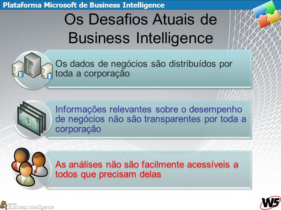 Plataforma Microsoft de Business Intelligence Os dados de negócios são distribuídos por toda a corporação Informações relevantes sobre o desempenho de negócios não são transparentes por toda a corporação As análises não são facilmente acessíveis a todos que precisam delas Os Desafios Atuais de Business Intelligence