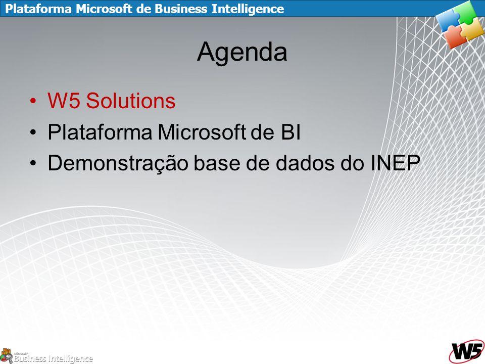 Plataforma Microsoft de Business Intelligence Agenda W5 Solutions Plataforma Microsoft de BI Demonstração base de dados do INEP