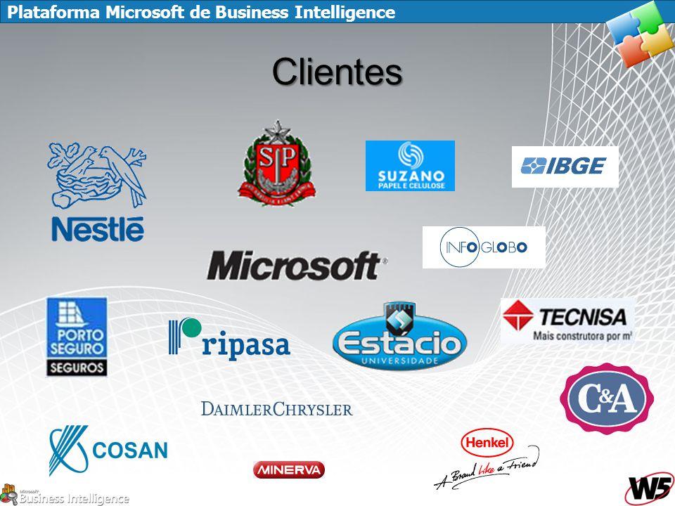 Plataforma Microsoft de Business Intelligence Matriculados por semestre/área
