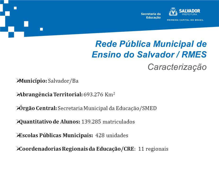  Município: Salvador/Ba  Abrangência Territorial: 693.276 Km 2  Órgão Central: Secretaria Municipal da Educação/SMED  Quantitativo de Alunos: 139.285 matriculados  Escolas Públicas Municipais: 428 unidades  Coordenadorias Regionais da Educação/CRE: 11 regionais Rede Pública Municipal de Ensino do Salvador / RMES Caracterização