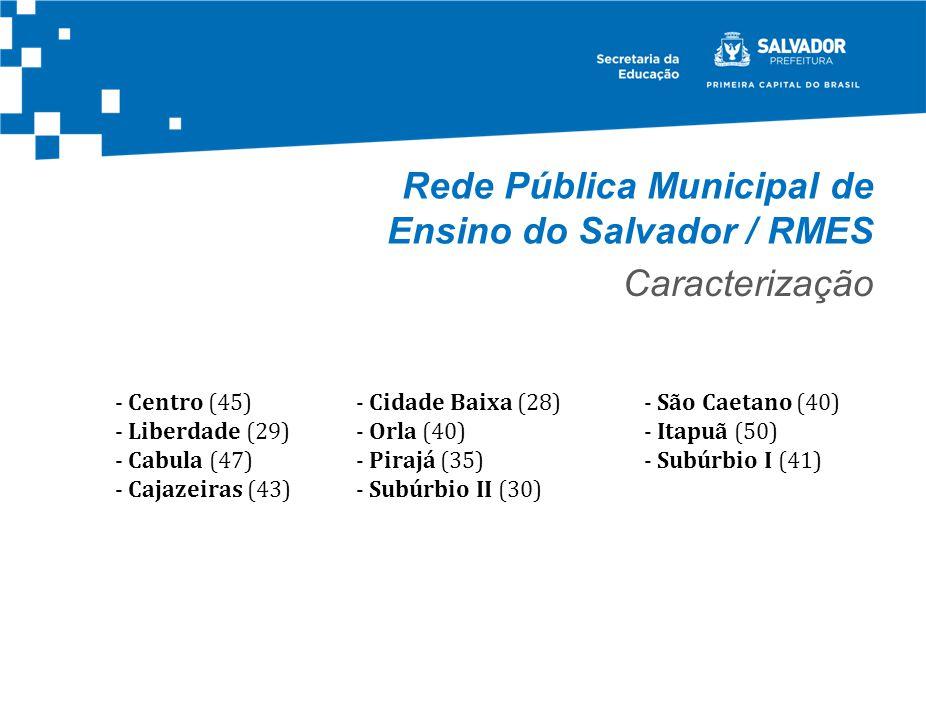 TEXTO AQUI TEXTO AQUI TEXTO AQUI TEXTO - Centro (45) - Cidade Baixa (28) - São Caetano (40) - Liberdade (29) - Orla (40) - Itapuã (50) - Cabula (47) - Pirajá (35) - Subúrbio I (41) - Cajazeiras (43) - Subúrbio II (30) Rede Pública Municipal de Ensino do Salvador / RMES Caracterização