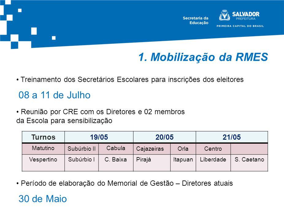 1. Mobilização da RMES Treinamento dos Secretários Escolares para inscrições dos eleitores 08 a 11 de Julho Reunião por CRE com os Diretores e 02 memb