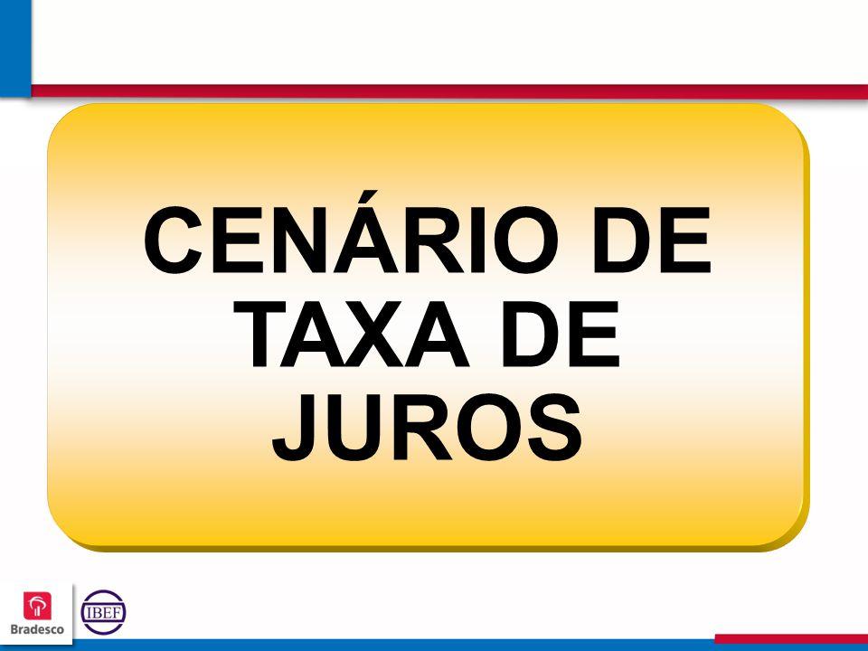 10 3 103103 103103 CENÁRIO DE TAXA DE JUROS