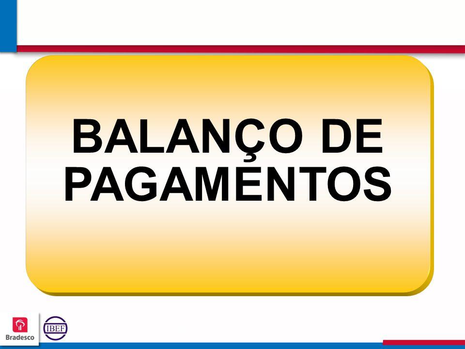 12 8 128128 128128 BALANÇO DE PAGAMENTOS