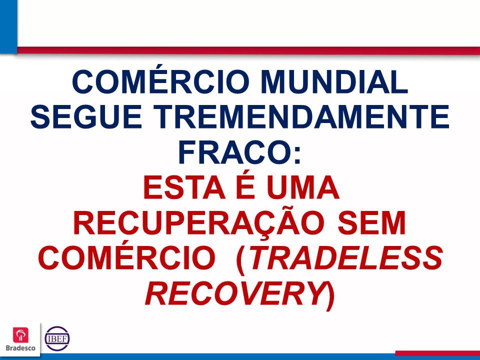 131313 1313 COMÉRCIO MUNDIAL SEGUE TREMENDAMENTE FRACO: ESTA É UMA RECUPERAÇÃO SEM COMÉRCIO (TRADELESS RECOVERY)