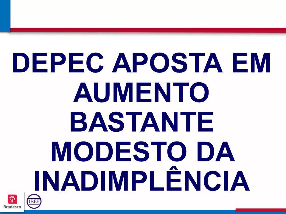15 0 150150 150150 DEPEC APOSTA EM AUMENTO BASTANTE MODESTO DA INADIMPLÊNCIA