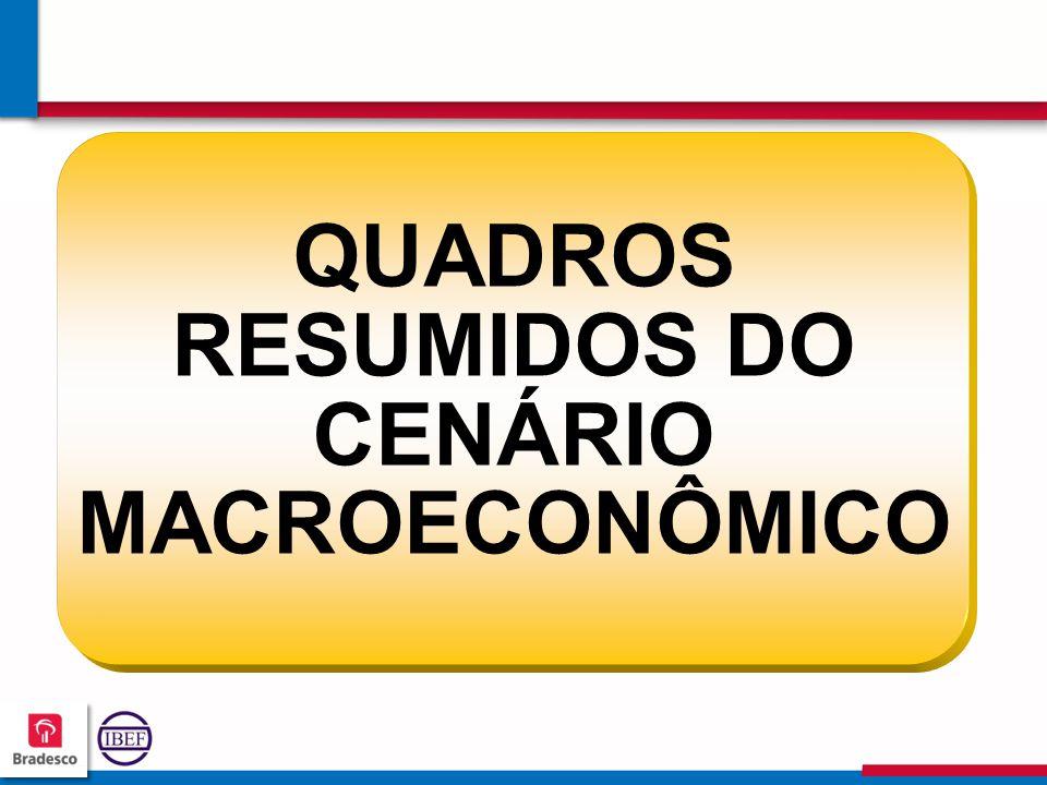 15 7 157157 157157 QUADROS RESUMIDOS DO CENÁRIO MACROECONÔMICO