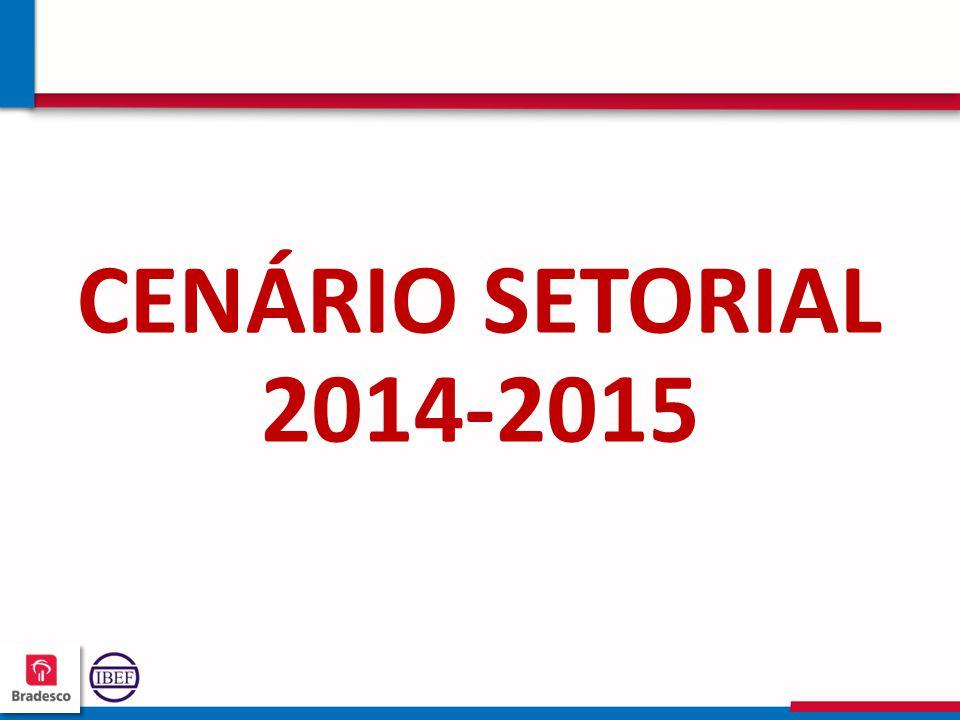 16 0 160160 160160 CENÁRIO SETORIAL 2014-2015