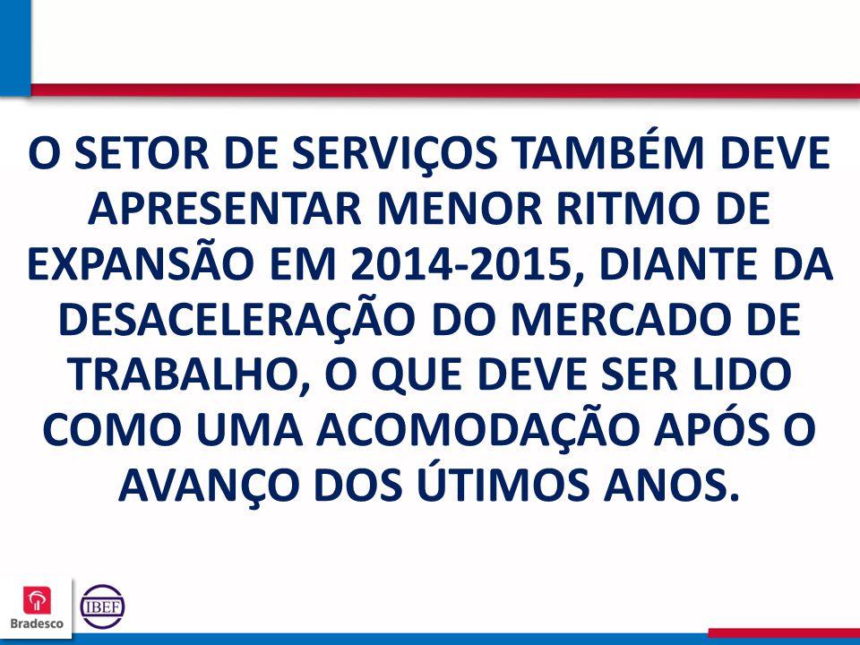 16 3 163163 163163 O SETOR DE SERVIÇOS TAMBÉM DEVE APRESENTAR MENOR RITMO DE EXPANSÃO EM 2014-2015, DIANTE DA DESACELERAÇÃO DO MERCADO DE TRABALHO, O QUE DEVE SER LIDO COMO UMA ACOMODAÇÃO APÓS O AVANÇO DOS ÚTIMOS ANOS.