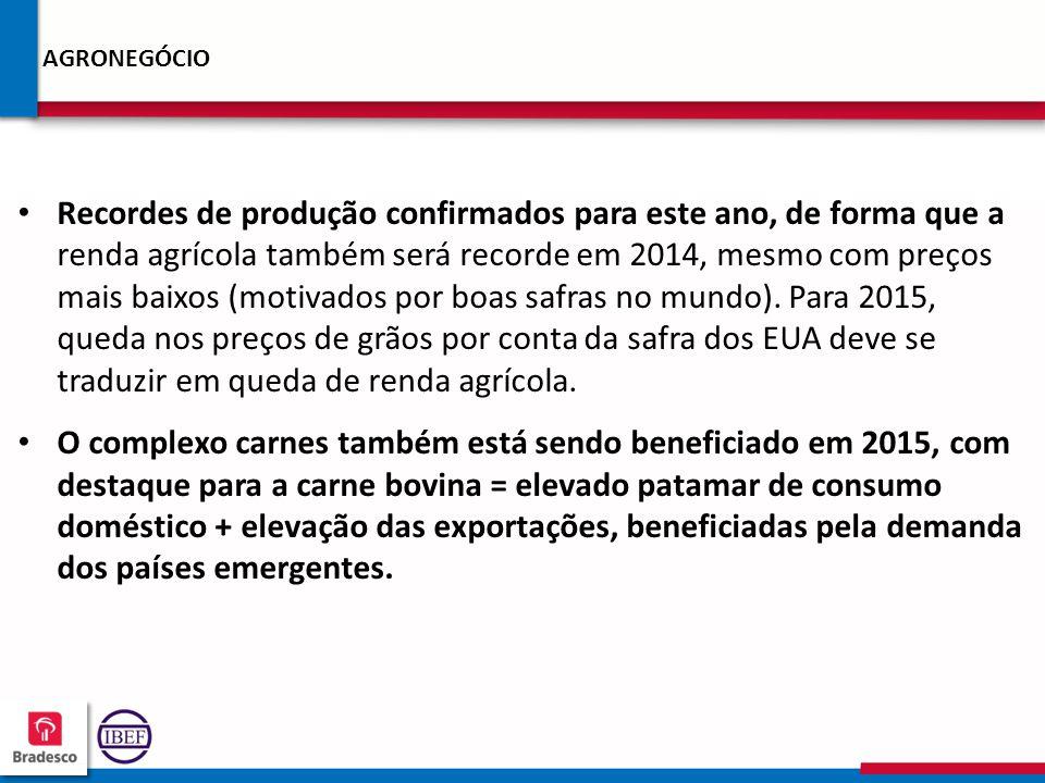 16 5 165165 165165 Recordes de produção confirmados para este ano, de forma que a renda agrícola também será recorde em 2014, mesmo com preços mais baixos (motivados por boas safras no mundo).