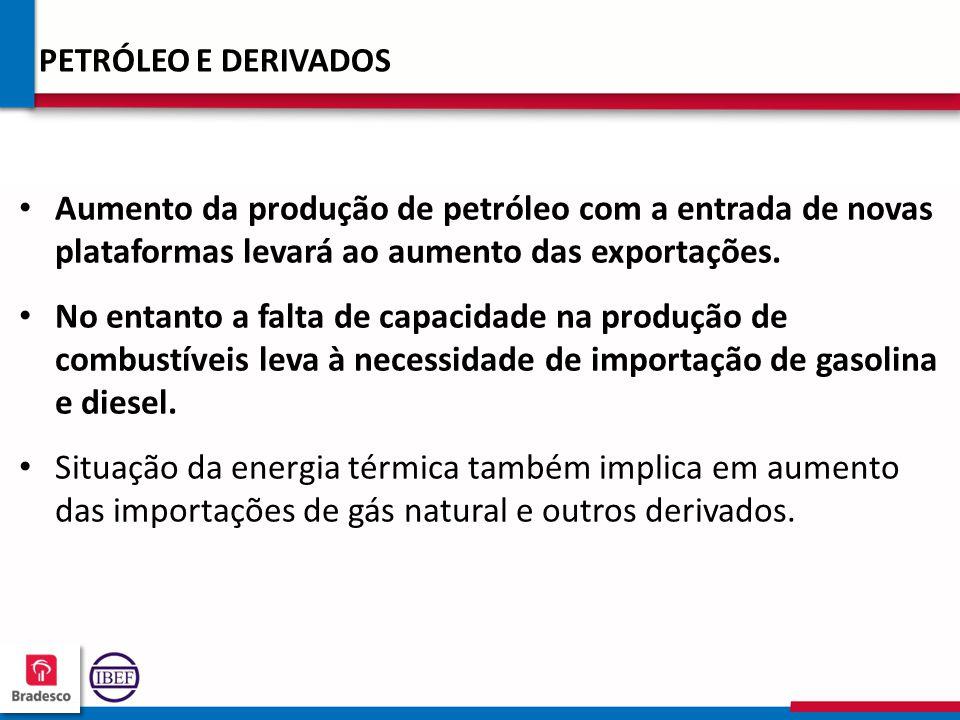 17 2 172172 172172 PETRÓLEO E DERIVADOS Aumento da produção de petróleo com a entrada de novas plataformas levará ao aumento das exportações.