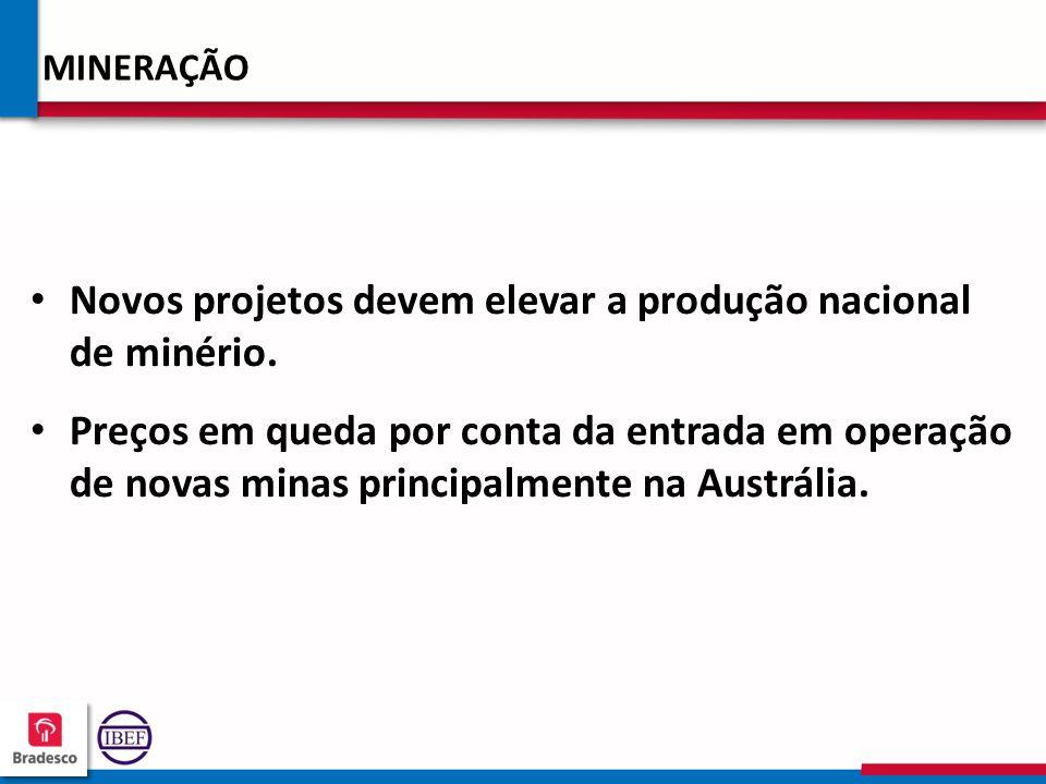 17 5 175175 175175 MINERAÇÃO Novos projetos devem elevar a produção nacional de minério. Preços em queda por conta da entrada em operação de novas min