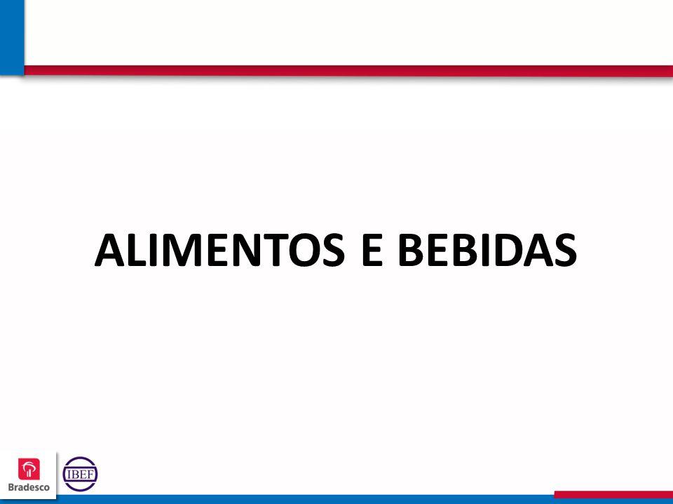 17 6 176176 176176 ALIMENTOS E BEBIDAS