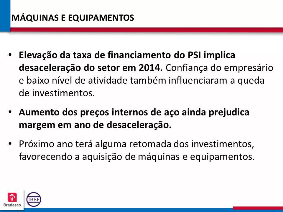 19 6 196196 196196 MÁQUINAS E EQUIPAMENTOS Elevação da taxa de financiamento do PSI implica desaceleração do setor em 2014. Confiança do empresário e