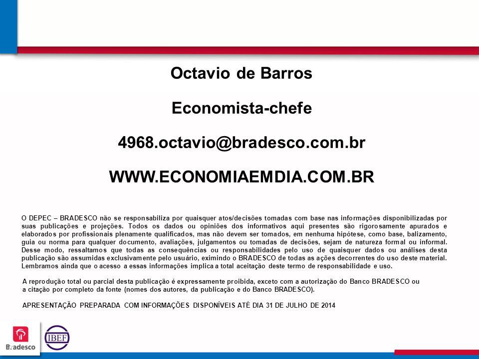 222 2 Octavio de Barros Economista-chefe 4968.octavio@bradesco.com.br WWW.ECONOMIAEMDIA.COM.BR O DEPEC – BRADESCO não se responsabiliza por quaisquer atos/decisões tomadas com base nas informações disponibilizadas por suas publicações e projeções.